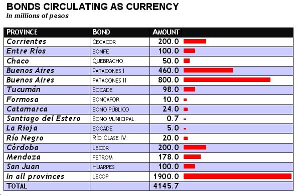 Argentina, bonds, Clarín