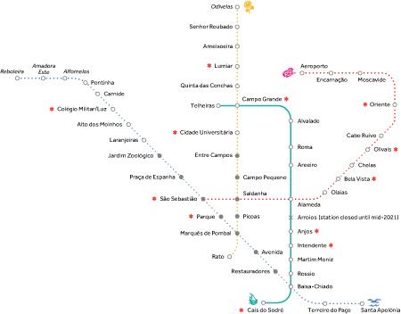 Portugal, Lisboa, Metro, subway, linha verde, tiles, azulejos