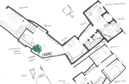 places lived, Spain, El Pedroso, 2021 to present, España