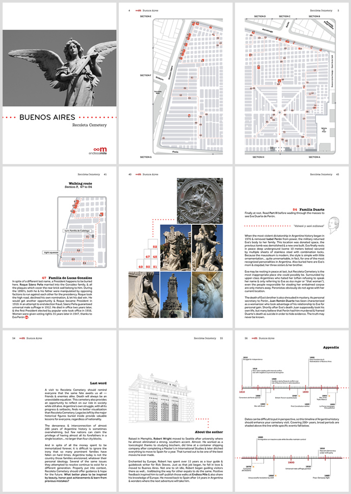 Endless Mile, Buenos Aires, Recoleta Cemetery guide